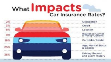 Photo of How Driving Record Affects Car Insurance Rates