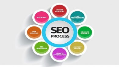 Photo of Search engine optimization techniques