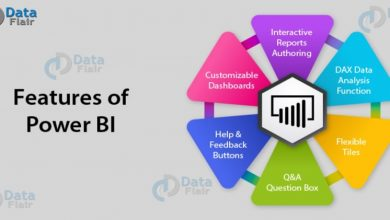 Photo of MS Power BI: Why Is It Essential For Your Business?