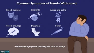 Photo of How long is the heroin detox process?