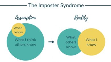 Photo of What is impostor syndrome?