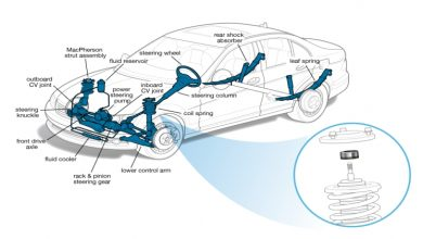 Photo of Everything You Need To Know About Car Suspension Parts