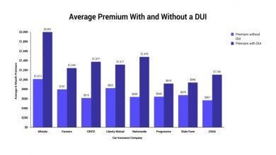 Photo of How Much Is Car Insurance After a DUI Violation: Overview