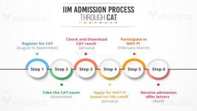 Photo of IIM Admission: Check CAT Exam Score by Range